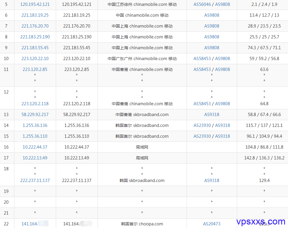 vultr韩国VPS移动去程路由