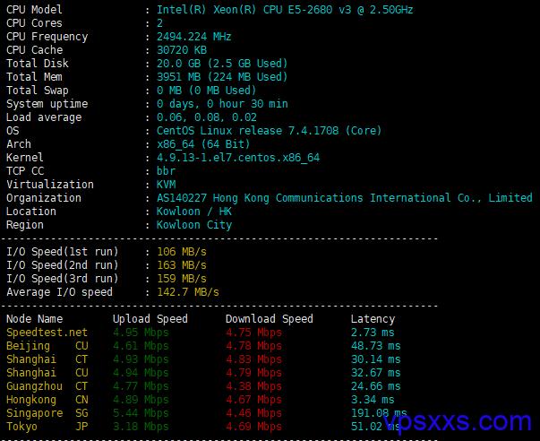 华纳云香港云服务器测评:电信CN2 GIA,三网往返直连,带宽充裕,可选多种Windows操作系统