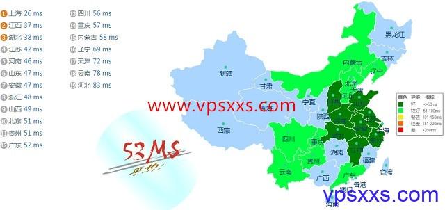 HostKVM韩国VPS到国内ping